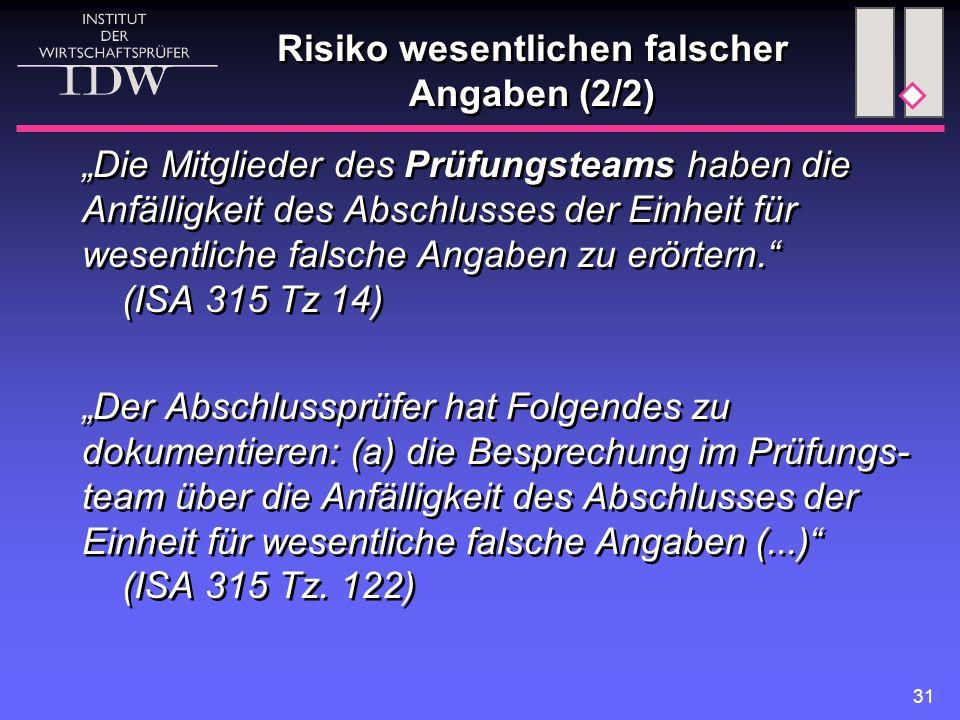 """31 Risiko wesentlichen falscher Angaben (2/2) """"Die Mitglieder des Prüfungsteams haben die Anfälligkeit des Abschlusses der Einheit für wesentliche fal"""