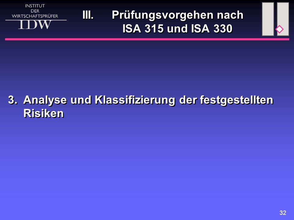 32 III. Prüfungsvorgehen nach ISA 315 und ISA 330 3.Analyse und Klassifizierung der festgestellten Risiken