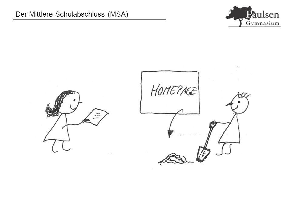 Der Mittlere Schulabschluss (MSA) 17.07.2015Grabka / Frederichs23 Bausteine zum Erfolg Später Abitur.