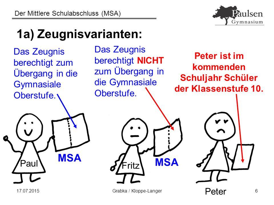 Der Mittlere Schulabschluss (MSA) 17.07.2015Grabka / Kloppe-Langer6 1a) Zeugnisvarianten: Das Zeugnis berechtigt zum Übergang in die Gymnasiale Oberst