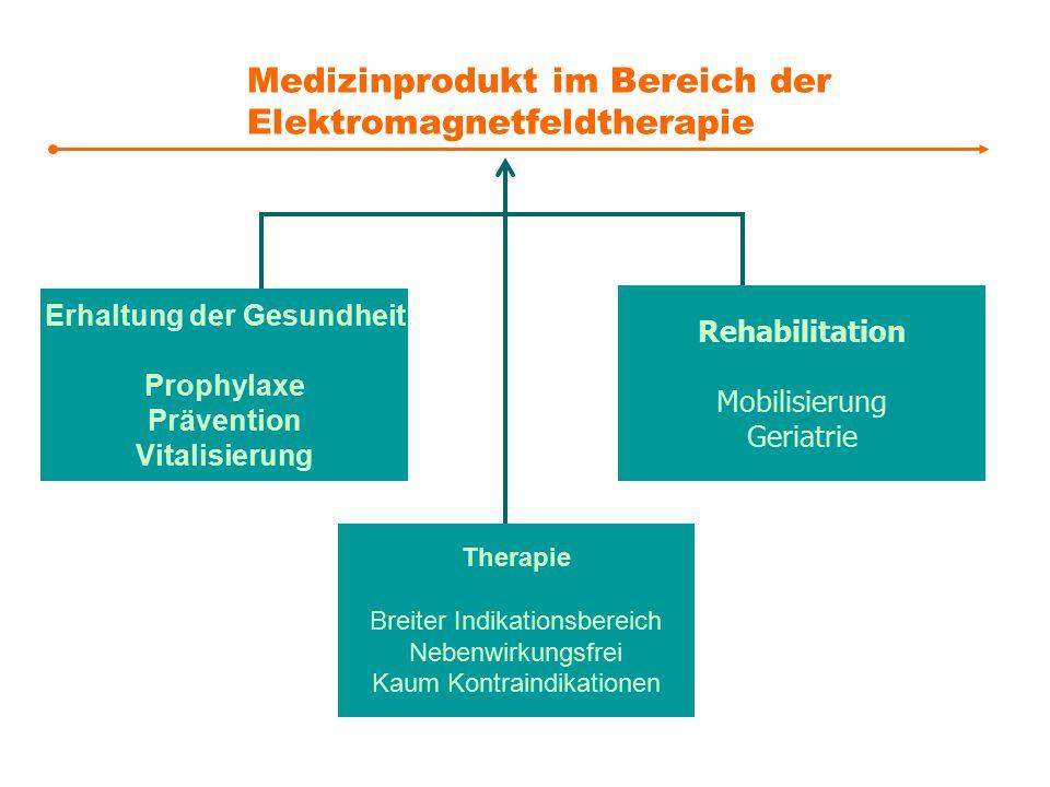 Medizinprodukt im Bereich der Elektromagnetfeldtherapie Erhaltung der Gesundheit Prophylaxe Prävention Vitalisierung Rehabilitation Mobilisierung Geri