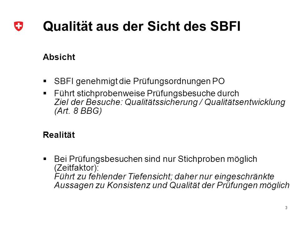 Qualität aus der Sicht des SBFI Absicht  SBFI genehmigt die Prüfungsordnungen PO  Führt stichprobenweise Prüfungsbesuche durch Ziel der Besuche: Qua