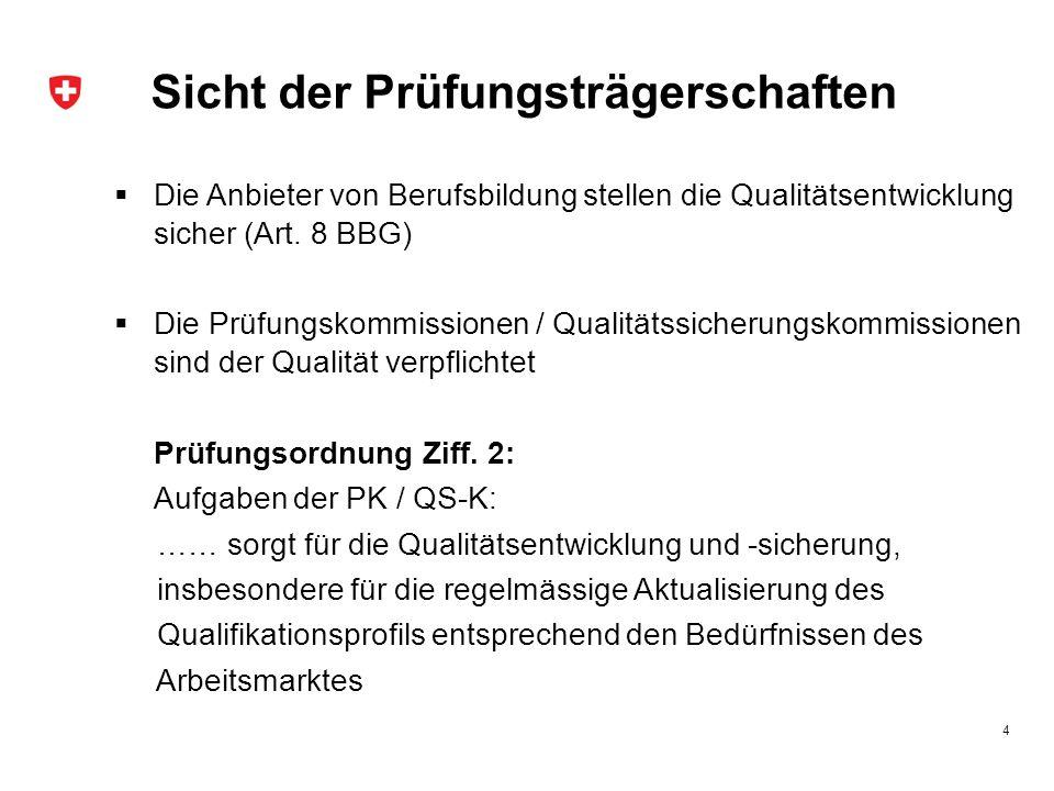 Sicht der Prüfungsträgerschaften  Die Anbieter von Berufsbildung stellen die Qualitätsentwicklung sicher (Art. 8 BBG)  Die Prüfungskommissionen / Qu