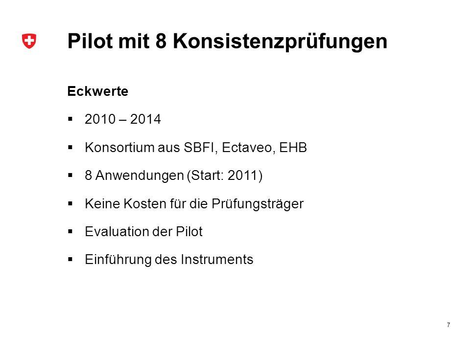 Pilot mit 8 Konsistenzprüfungen Eckwerte  2010 – 2014  Konsortium aus SBFI, Ectaveo, EHB  8 Anwendungen (Start: 2011)  Keine Kosten für die Prüfun