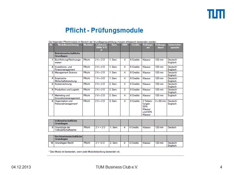 04.12.2013TUM Business Club e.V.4 Pflicht - Prüfungsmodule