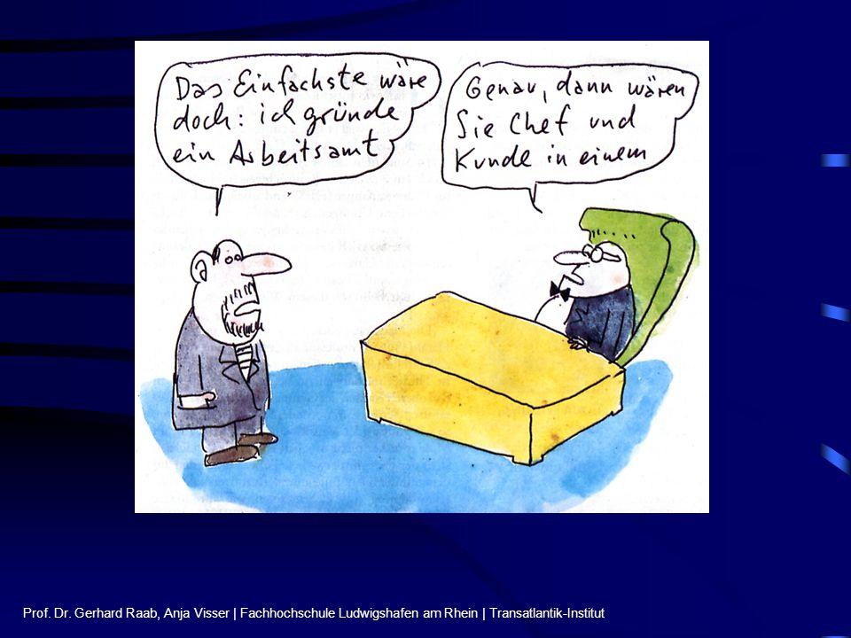 Prof. Dr. Gerhard Raab, Anja Visser | Fachhochschule Ludwigshafen am Rhein | Transatlantik-Institut