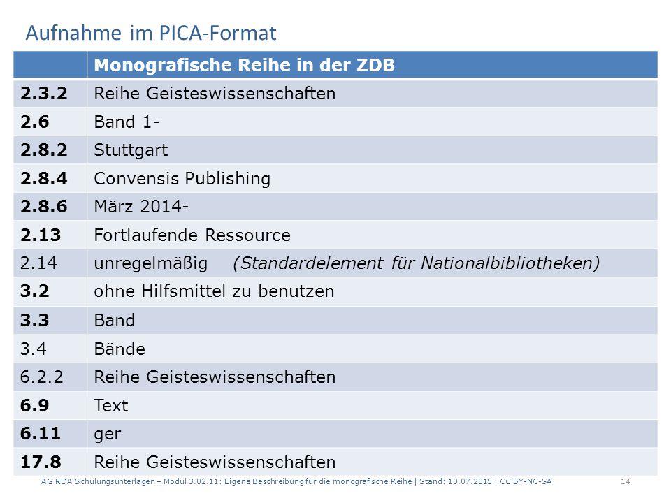 Aufnahme im PICA-Format AG RDA Schulungsunterlagen – Modul 3.02.11: Eigene Beschreibung für die monografische Reihe | Stand: 10.07.2015 | CC BY-NC-SA14 Monografische Reihe in der ZDB 2.3.2Reihe Geisteswissenschaften 2.6Band 1- 2.8.2Stuttgart 2.8.4Convensis Publishing 2.8.6März 2014- 2.13Fortlaufende Ressource 2.14unregelmäßig (Standardelement für Nationalbibliotheken) 3.2ohne Hilfsmittel zu benutzen 3.3Band 3.4Bände 6.2.2Reihe Geisteswissenschaften 6.9Text 6.11ger 17.8Reihe Geisteswissenschaften