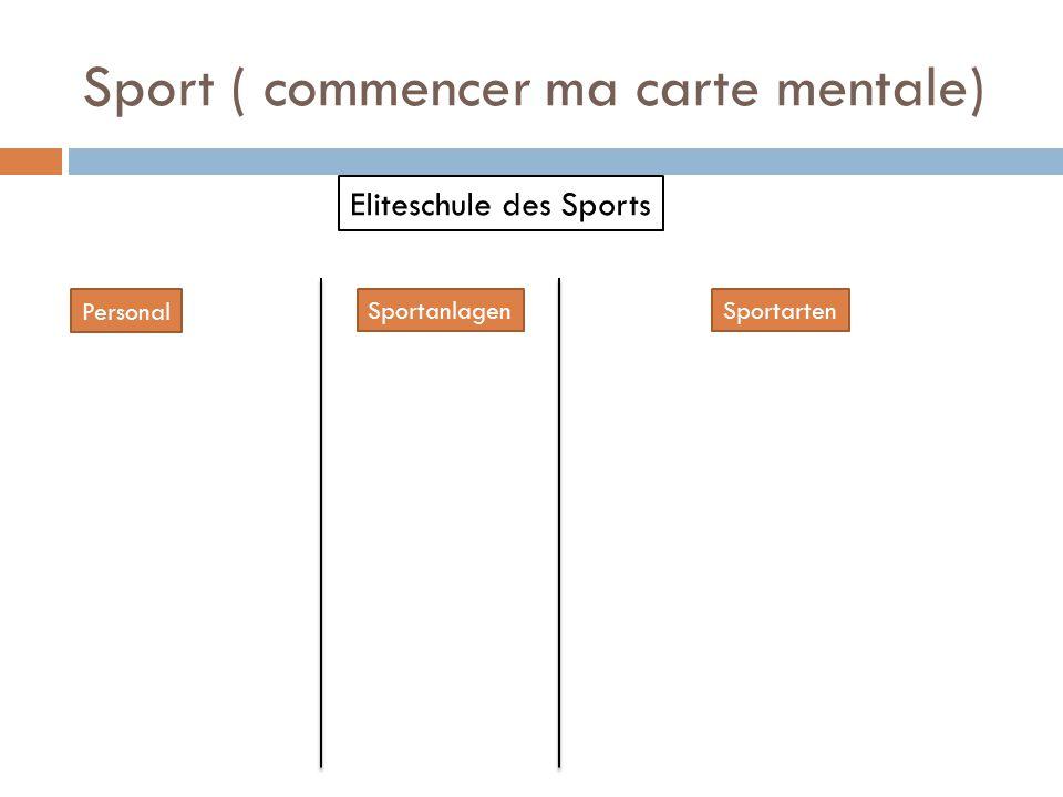 Sport ( commencer ma carte mentale) Eliteschule des Sports SportartenSportanlagen Personal