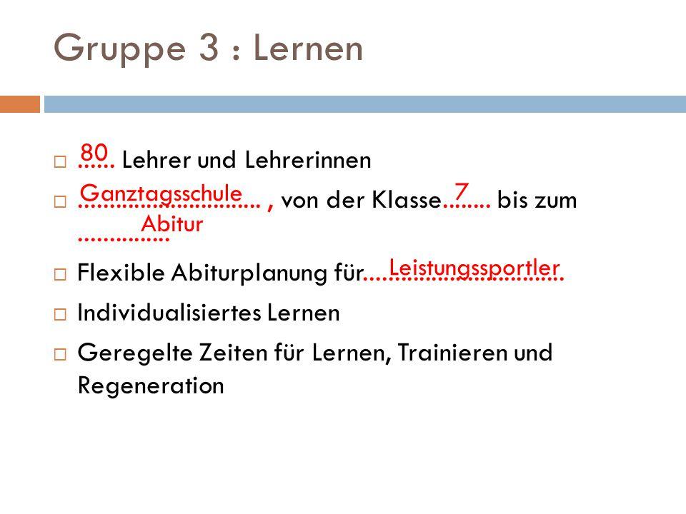Gruppe 3 : Lernen ...... Lehrer und Lehrerinnen .............................., von der Klasse........ bis zum...............  Flexible Abiturplanu