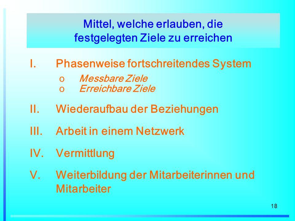 18 I.Phasenweise fortschreitendes System oMessbare Ziele oErreichbare Ziele II.Wiederaufbau der Beziehungen III.Arbeit in einem Netzwerk IV.Vermittlun