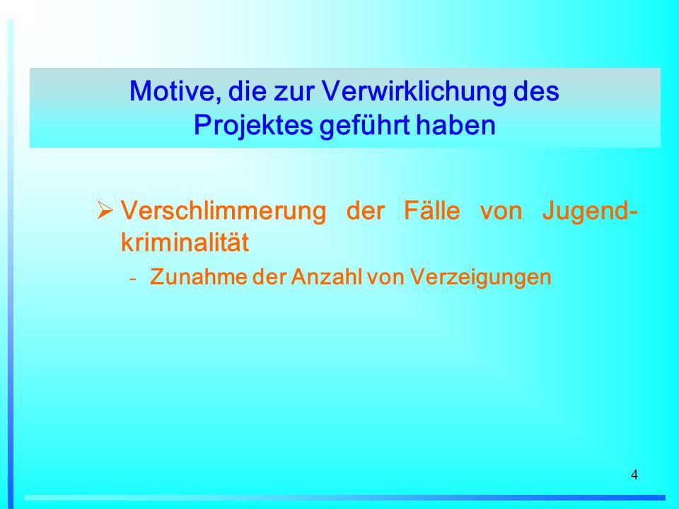 5 Quelle: Jugendgerichte der Westschweiz Verzeigte Minderjährige in der Westschweiz