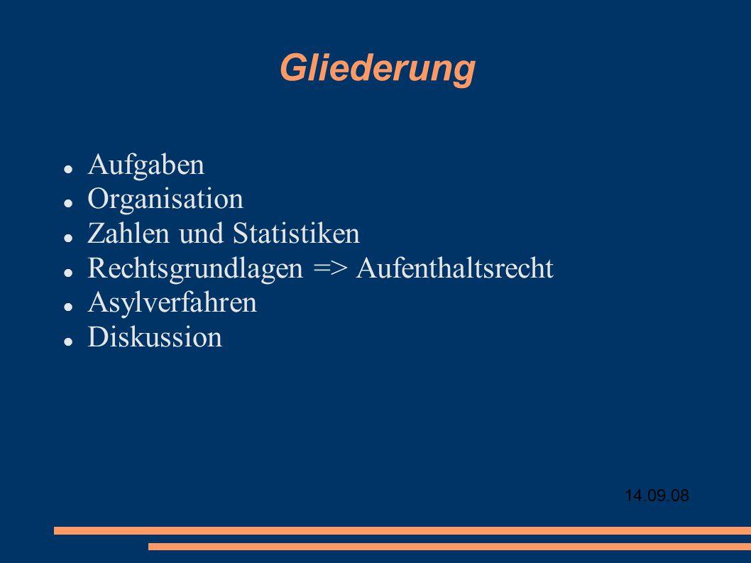 14.09.08 Gliederung Aufgaben Organisation Zahlen und Statistiken Rechtsgrundlagen => Aufenthaltsrecht Asylverfahren Diskussion
