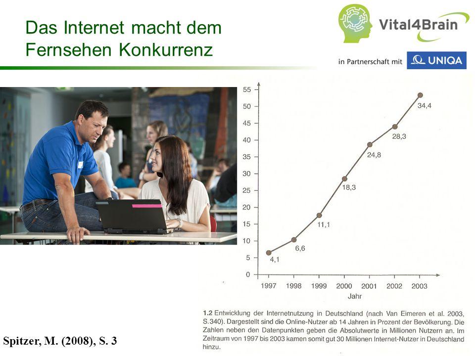 Chart 13 Das Internet macht dem Fernsehen Konkurrenz Spitzer, M. (2008), S. 3