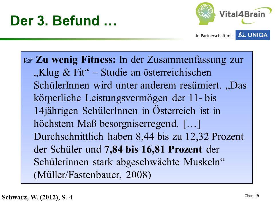 """Chart 19 Der 3. Befund … ☞ Zu wenig Fitness: In der Zusammenfassung zur """"Klug & Fit"""" – Studie an österreichischen SchülerInnen wird unter anderem resü"""