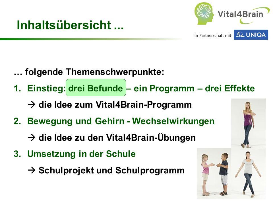 Chart 2 … folgende Themenschwerpunkte: 1.Einstieg: drei Befunde – ein Programm – drei Effekte  die Idee zum Vital4Brain-Programm 2.Bewegung und Gehir