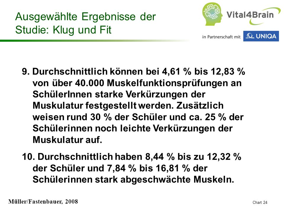 Chart 24 9. Durchschnittlich können bei 4,61 % bis 12,83 % von über 40.000 Muskelfunktionsprüfungen an SchülerInnen starke Verkürzungen der Muskulatur