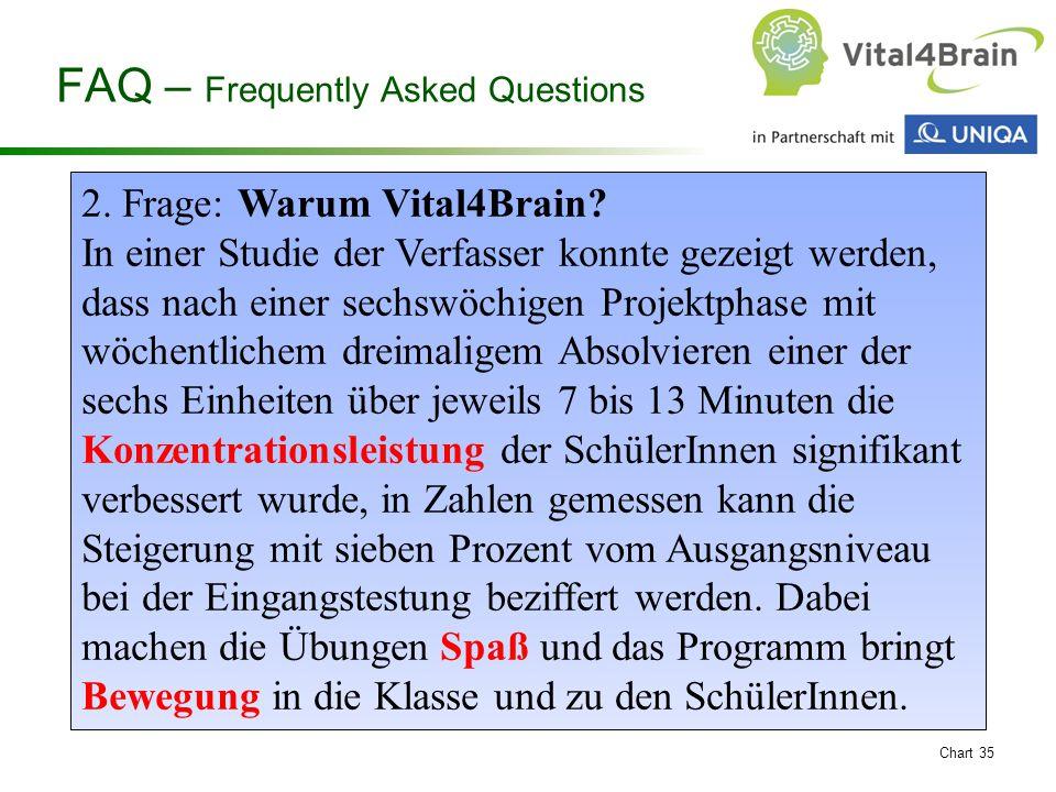 Chart 35 2. Frage: Warum Vital4Brain? In einer Studie der Verfasser konnte gezeigt werden, dass nach einer sechswöchigen Projektphase mit wöchentliche