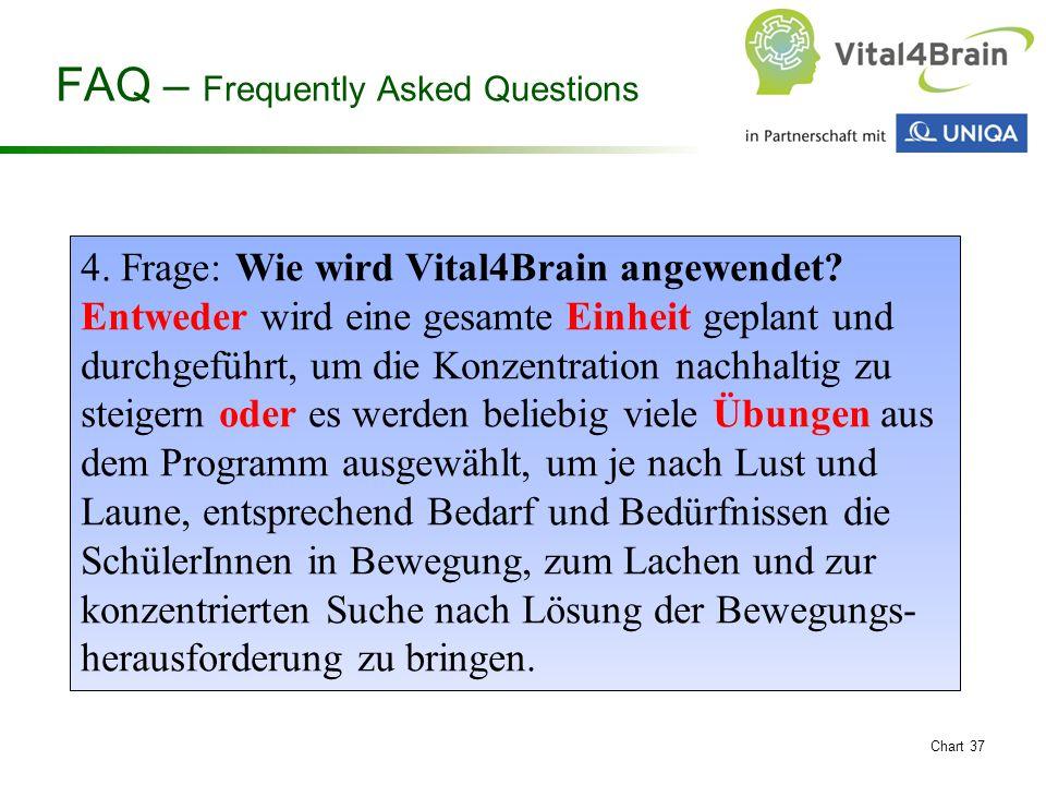 Chart 37 4. Frage: Wie wird Vital4Brain angewendet? Entweder wird eine gesamte Einheit geplant und durchgeführt, um die Konzentration nachhaltig zu st