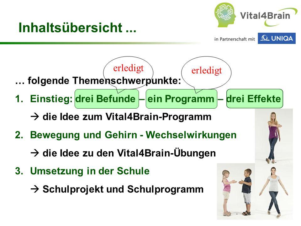 Chart 44 … folgende Themenschwerpunkte: 1.Einstieg: drei Befunde – ein Programm – drei Effekte  die Idee zum Vital4Brain-Programm 2.Bewegung und Gehi