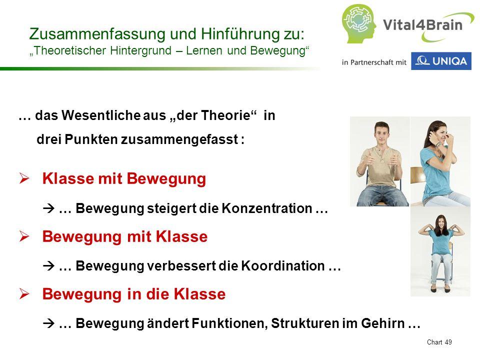 """Chart 49 … das Wesentliche aus """"der Theorie"""" in drei Punkten zusammengefasst :  Klasse mit Bewegung  … Bewegung steigert die Konzentration …  Beweg"""