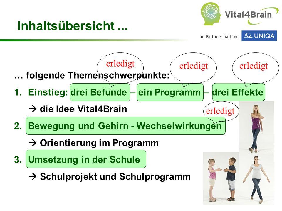 Chart 61 … folgende Themenschwerpunkte: 1.Einstieg: drei Befunde – ein Programm – drei Effekte  die Idee Vital4Brain 2.Bewegung und Gehirn - Wechselw