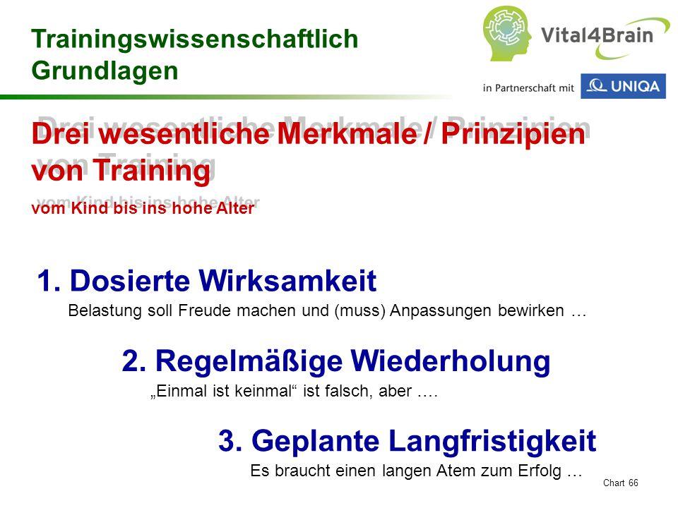 Chart 66 1. Dosierte Wirksamkeit Drei wesentliche Merkmale / Prinzipien von Training vom Kind bis ins hohe Alter Drei wesentliche Merkmale / Prinzipie