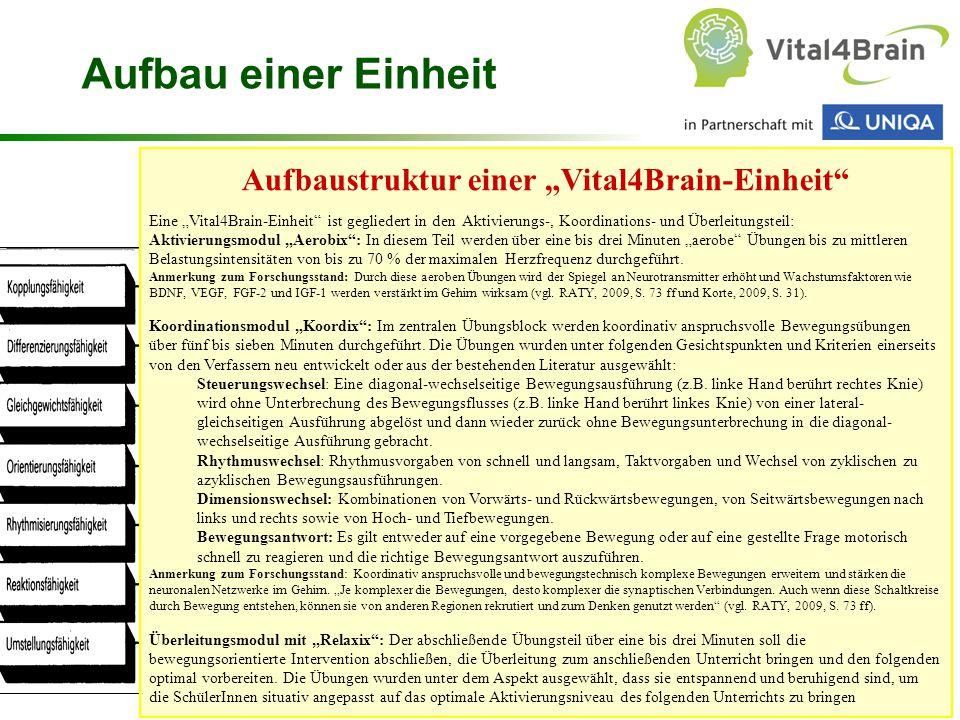 """Chart 69 Aufbaustruktur einer """"Vital4Brain-Einheit"""" Eine """"Vital4Brain-Einheit"""" ist gegliedert in den Aktivierungs-, Koordinations- und Überleitungstei"""