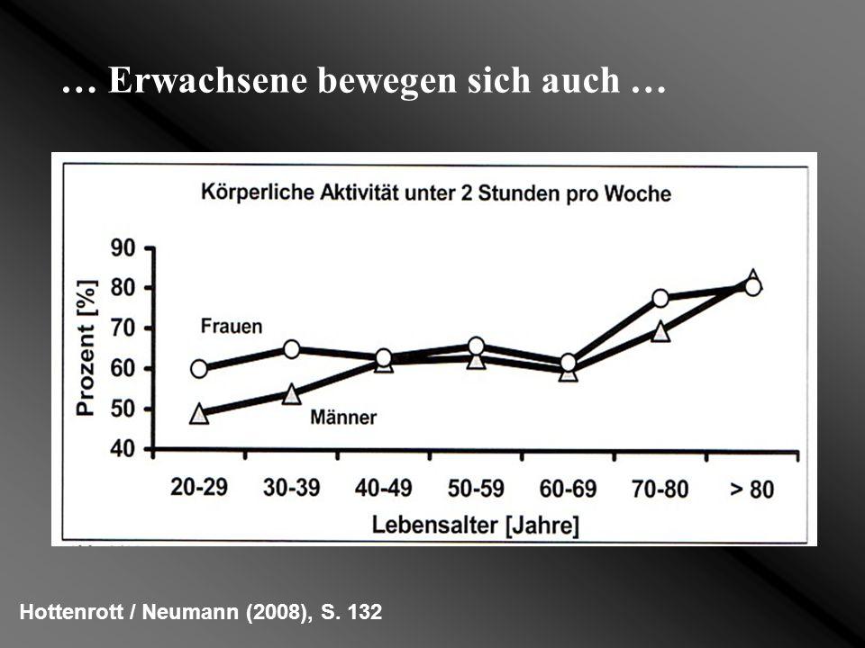 Hottenrott / Neumann (2008), S. 132 … Erwachsene bewegen sich auch …