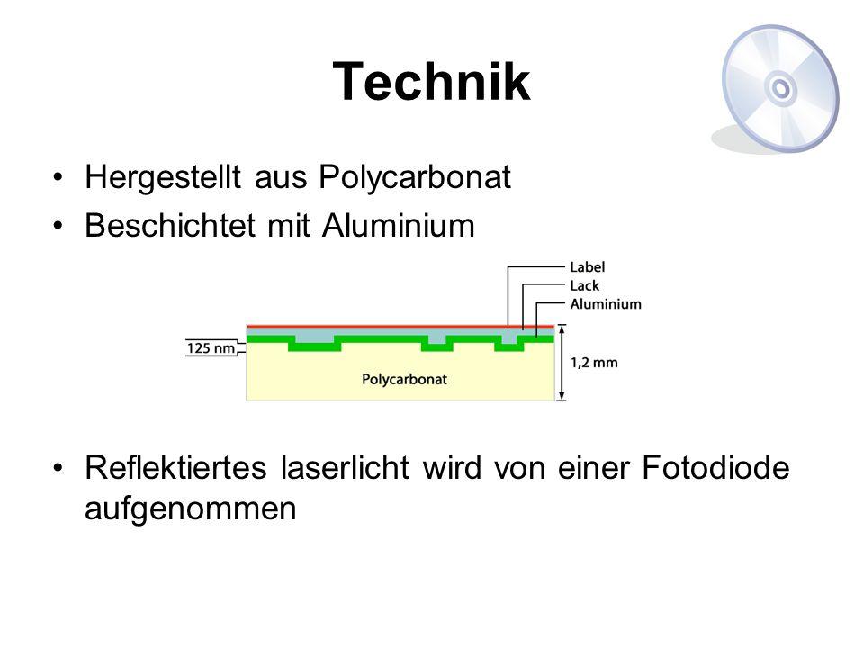 Technik Hergestellt aus Polycarbonat Beschichtet mit Aluminium Reflektiertes laserlicht wird von einer Fotodiode aufgenommen