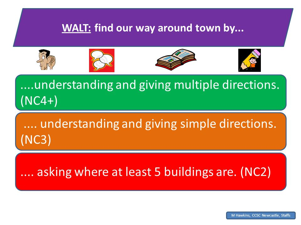 WALT: find our way around town by.......understanding and giving multiple directions.