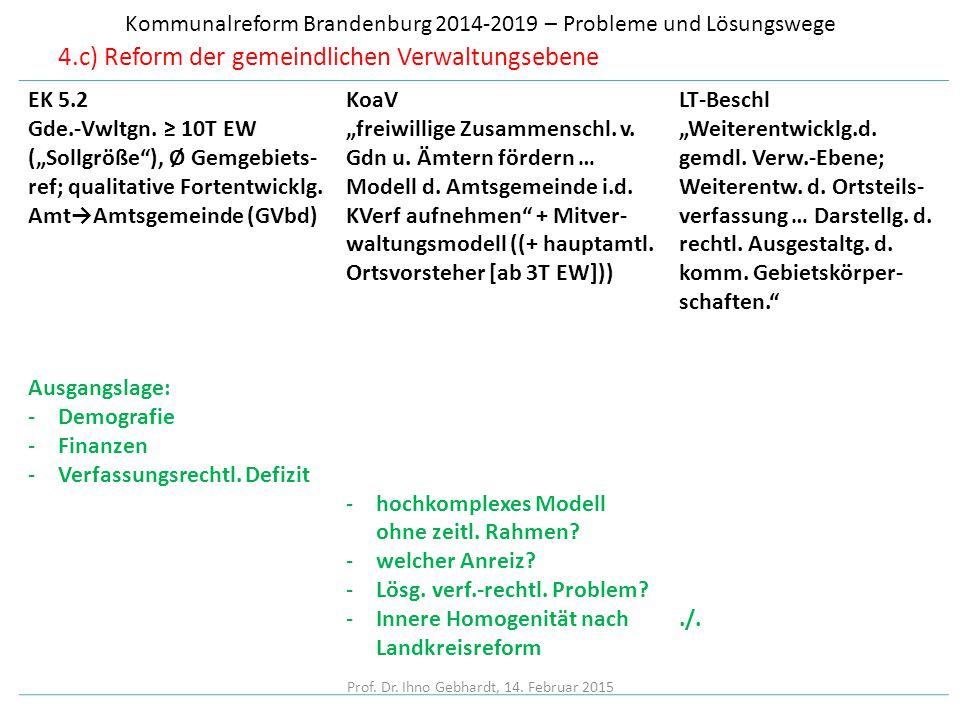 Kommunalreform Brandenburg 2014-2019 – Probleme und Lösungswege 4.c) Reform der gemeindlichen Verwaltungsebene Prof. Dr. Ihno Gebhardt, 14. Februar 20