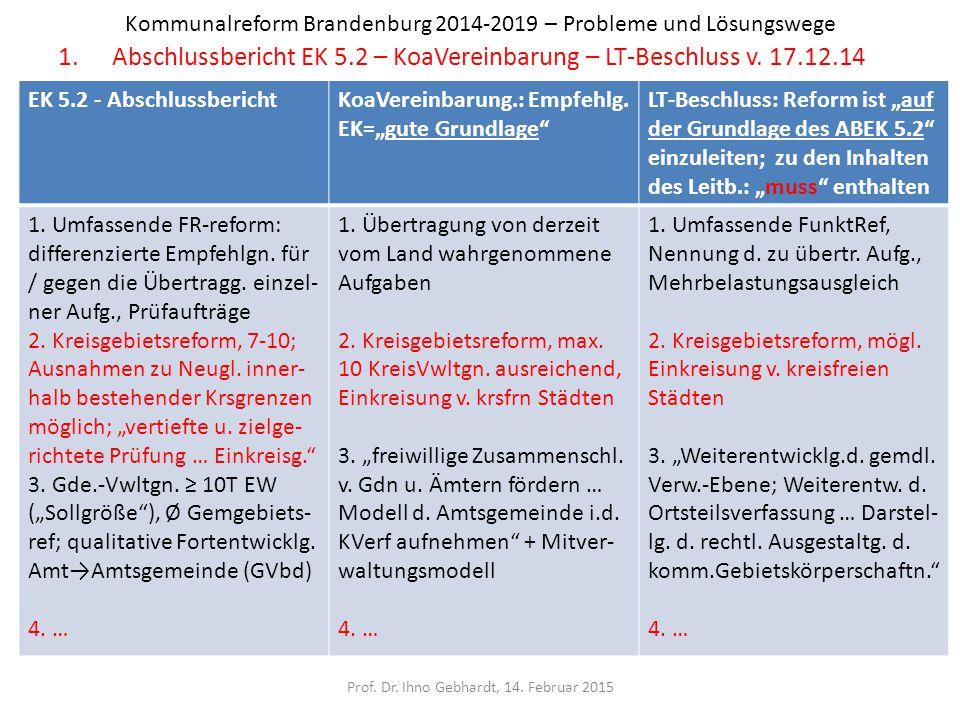 Kommunalreform Brandenburg 2014-2019 – Probleme und Lösungswege 1.Abschlussbericht EK 5.2 – KoaVereinbarung – LT-Beschluss v. 17.12.14 Prof. Dr. Ihno