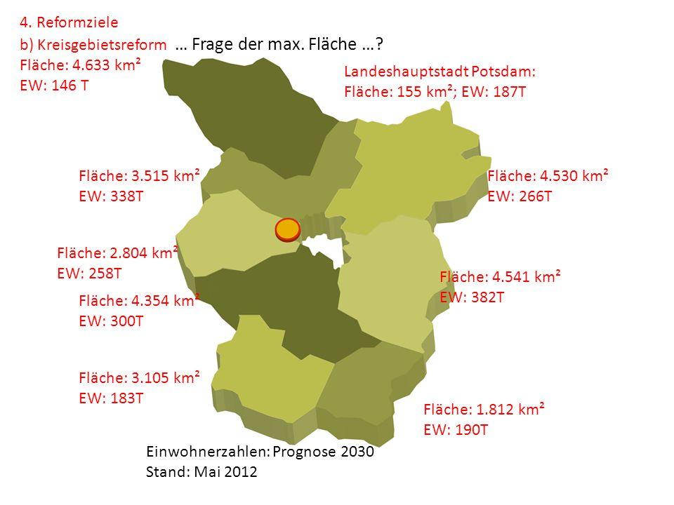 4. Reformziele b) Kreisgebietsreform … Frage der max. Fläche …? Fläche: 4.633 km² EW: 146 T Fläche: 3.515 km² EW: 338T Fläche: 2.804 km² EW: 258T Fläc