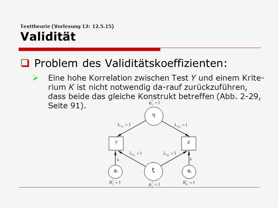 Testtheorie (Vorlesung 12: 12.5.15) Validität  Problem des Validitätskoeffizienten:  Eine hohe Korrelation zwischen Test Y und einem Krite- rium K ist nicht notwendig da-rauf zurückzuführen, dass beide das gleiche Konstrukt betreffen (Abb.