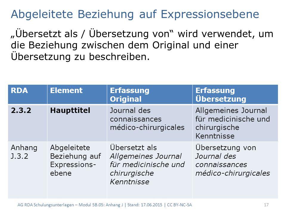 """Abgeleitete Beziehung auf Expressionsebene """"Übersetzt als / Übersetzung von wird verwendet, um die Beziehung zwischen dem Original und einer Übersetzung zu beschreiben."""