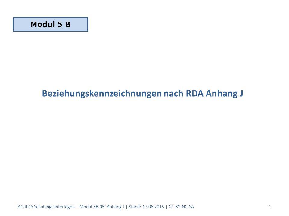 Beziehungskennzeichnungen nach RDA Anhang J AG RDA Schulungsunterlagen – Modul 5B.05: Anhang J | Stand: 17.06.2015 | CC BY-NC-SA2 Modul 5 B