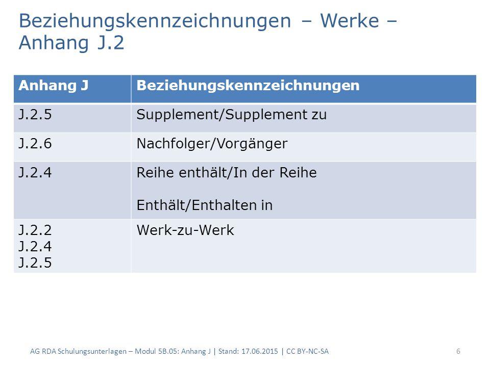 Beziehungskennzeichnungen – Werke – Anhang J.2 AG RDA Schulungsunterlagen – Modul 5B.05: Anhang J | Stand: 17.06.2015 | CC BY-NC-SA6 Anhang JBeziehungskennzeichnungen J.2.5Supplement/Supplement zu J.2.6Nachfolger/Vorgänger J.2.4Reihe enthält/In der Reihe Enthält/Enthalten in J.2.2 J.2.4 J.2.5 Werk-zu-Werk