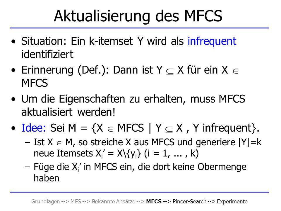 Grundlagen --> MFS --> Bekannte Ansätze --> MFCS --> Pincer-Search --> Experimente Aktualisierung des MFCS Situation: Ein k-itemset Y wird als infrequ
