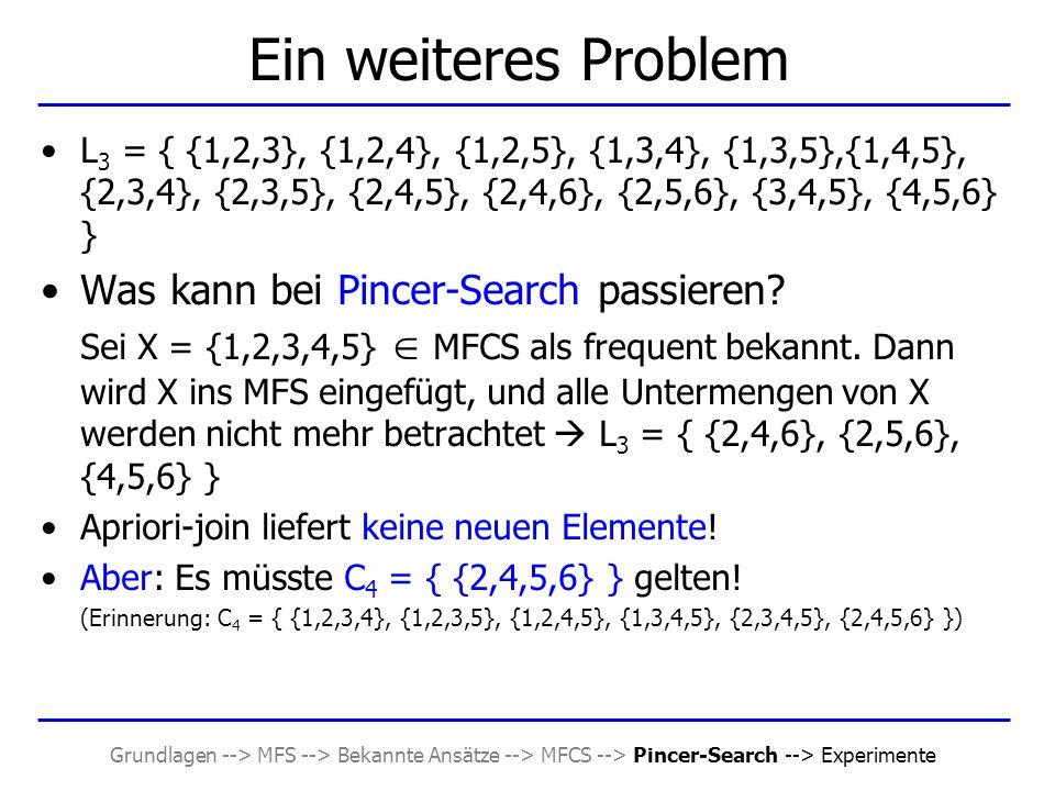 Grundlagen --> MFS --> Bekannte Ansätze --> MFCS --> Pincer-Search --> Experimente Ein weiteres Problem L 3 = { {1,2,3}, {1,2,4}, {1,2,5}, {1,3,4}, {1