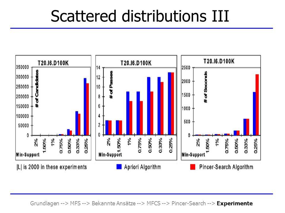Grundlagen --> MFS --> Bekannte Ansätze --> MFCS --> Pincer-Search --> Experimente Scattered distributions III