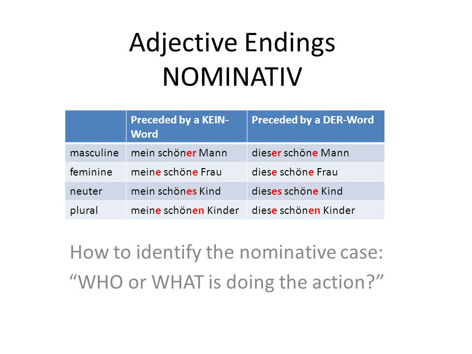 Adjective Endings AKKUSATIV Preceded by a KEIN- Word Preceded by a DER-Word masculinemeinen schönen Manndiesen schönen Mann femininemeine schöne Fraudiese schöne Frau neutermein schönes Kinddieses schöne Kind pluralmeine schönen Kinderdiese schönen Kinder How to identify the accusative case: WHO or WHAT is being ?