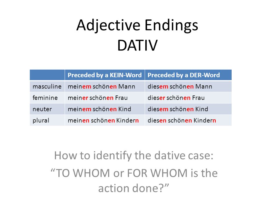 Adjective Endings DATIV Preceded by a KEIN-WordPreceded by a DER-Word masculinemeinem schönen Manndiesem schönen Mann femininemeiner schönen Fraudiese