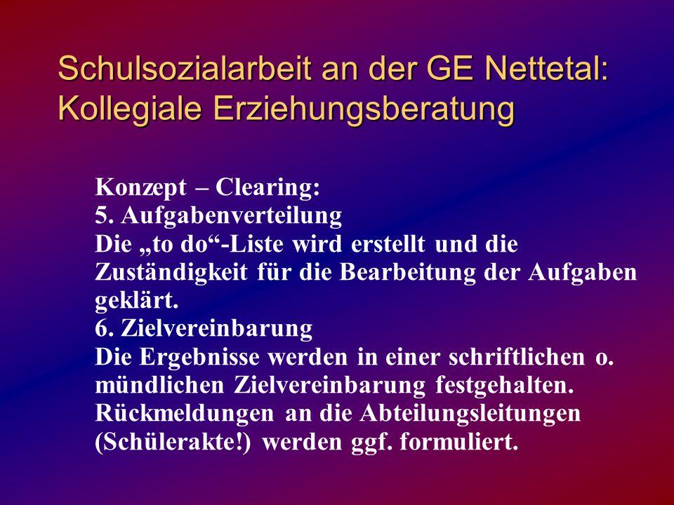 """Schulsozialarbeit an der GE Nettetal: Kollegiale Erziehungsberatung Konzept – Clearing: 5. Aufgabenverteilung Die """"to do""""-Liste wird erstellt und die"""