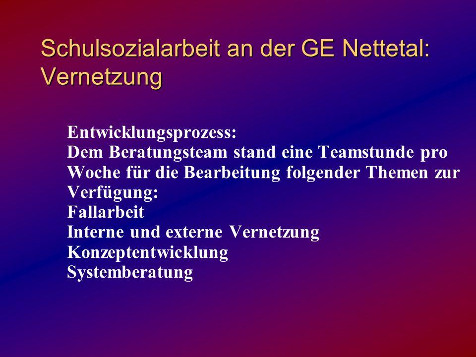 Schulsozialarbeit an der GE Nettetal: Vernetzung Entwicklungsprozess: Dem Beratungsteam stand eine Teamstunde pro Woche für die Bearbeitung folgender