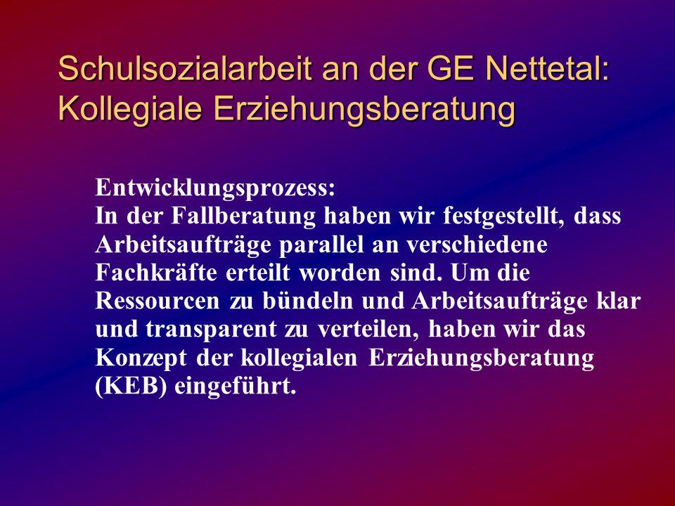 Schulsozialarbeit an der GE Nettetal: Kollegiale Erziehungsberatung Entwicklungsprozess: In der Fallberatung haben wir festgestellt, dass Arbeitsauftr
