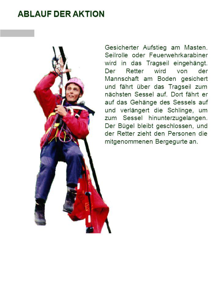 ABLAUF DER AKTION Gesicherter Aufstieg am Masten. Seilrolle oder Feuerwehrkarabiner wird in das Tragseil eingehängt. Der Retter wird von der Mannschaf