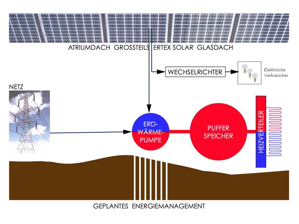 Energie REINHOLD MESSNER´S BURG JUVAL IN KASTELBELL - TSCHARS, SÜDTIROL,