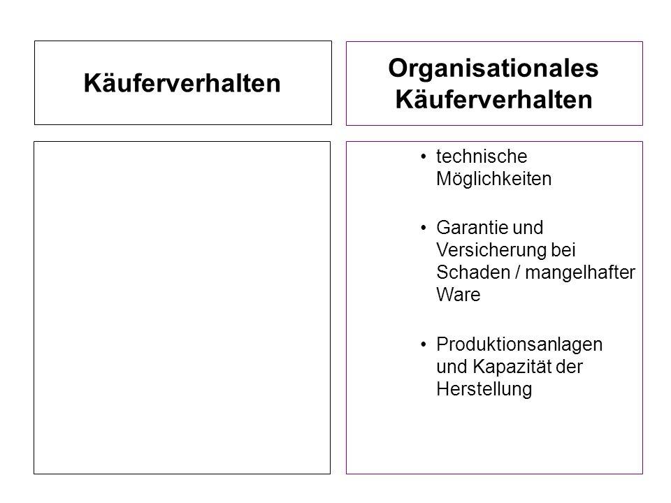 Käuferverhalten Organisationales Käuferverhalten technische Möglichkeiten Garantie und Versicherung bei Schaden / mangelhafter Ware Produktionsanlagen