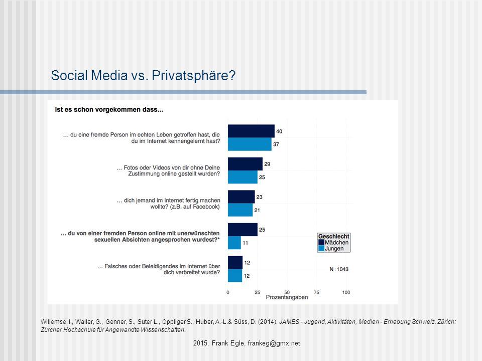 Social Media vs. Privatsphäre? 2015, Frank Egle, frankeg@gmx.net Willemse, I., Waller, G., Genner, S., Suter L., Oppliger S., Huber, A.-L.& Süss, D. (