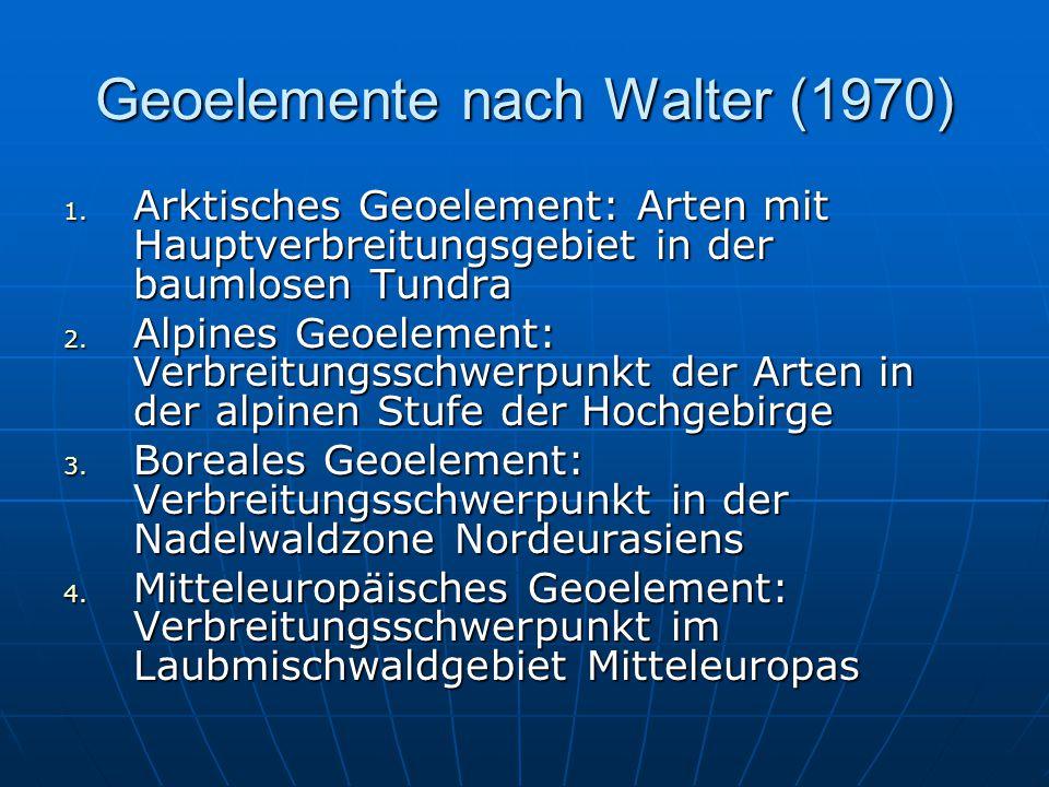 Geoelemente nach Walter (1970) 1.